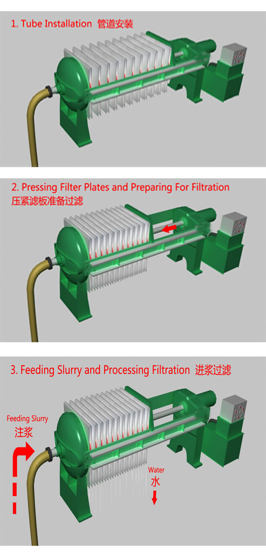 How Plate Filter Press Work
